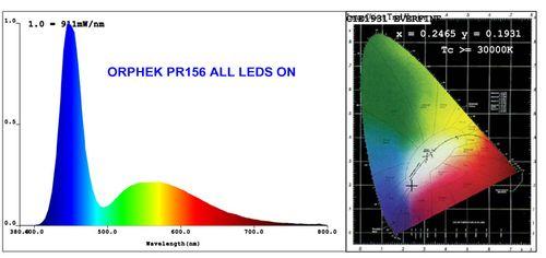 PR-156 spectrograph