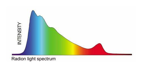 Ecotech marine radion LED light spectrograph