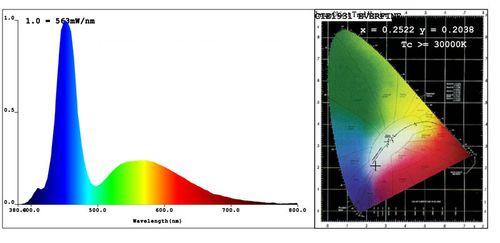 PR-156-UV spectrograph
